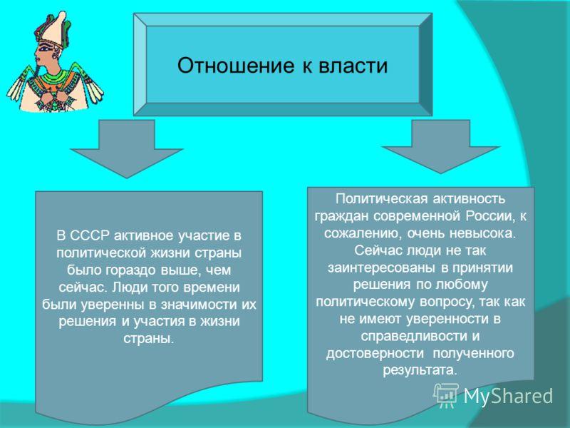 Отношение к власти В СССР активное участие в политической жизни страны было гораздо выше, чем сейчас. Люди того времени были уверенны в значимости их решения и участия в жизни страны. Политическая активность граждан современной России, к сожалению, о