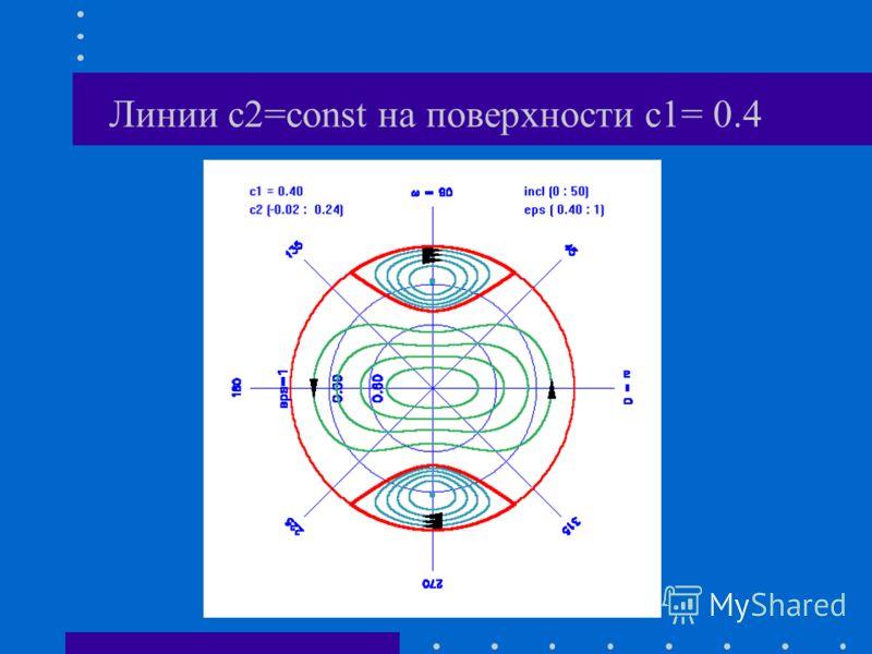 Линии с2=const на поверхности с1= 0.4