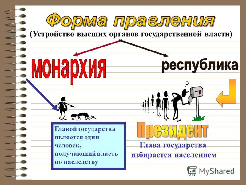 (Устройство высших органов государственной власти) Главой государства является один человек, получающий власть по наследству Глава государства избирается населением