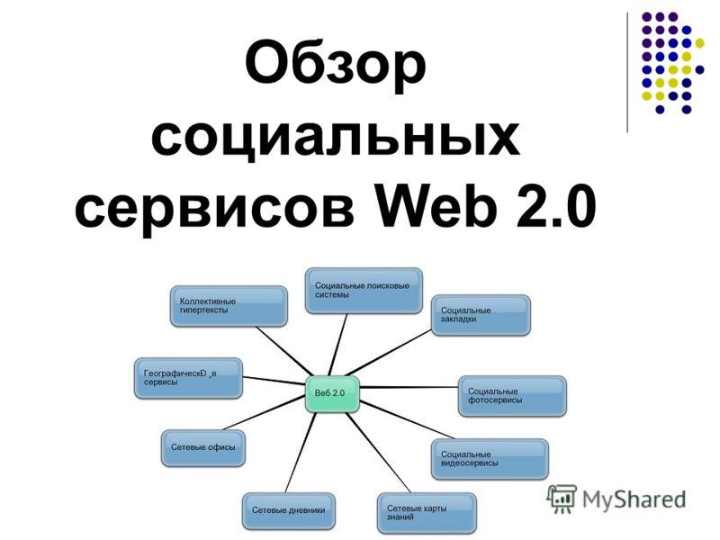 Обзор социальных сервисов Web 2.0
