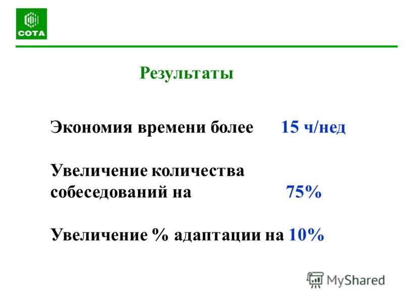 Результаты Экономия времени более 15 ч/нед Увеличение количества собеседований на 75% Увеличение % адаптации на 10%