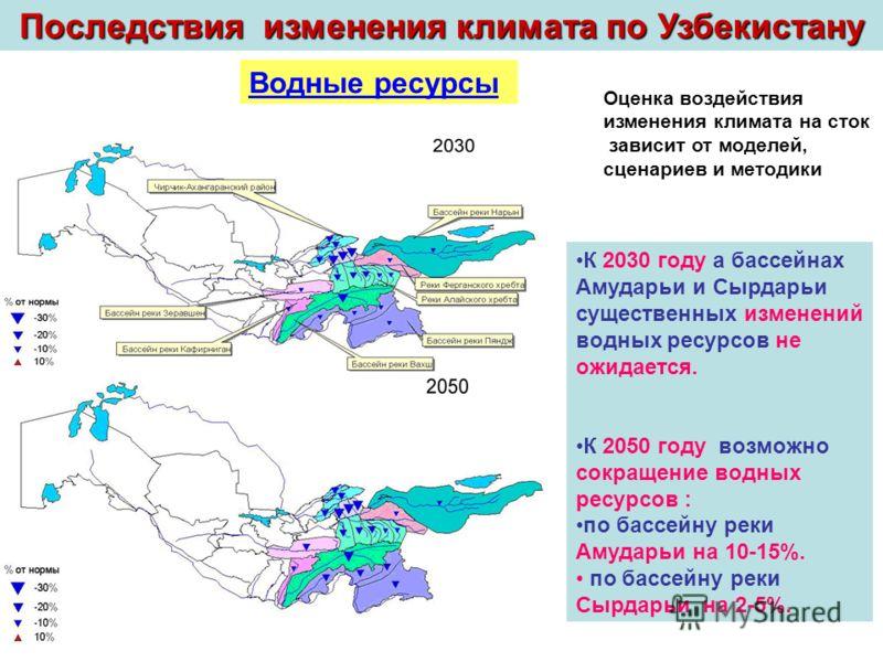 К 2030 году а бассейнах Амударьи и Сырдарьи существенных изменений водных ресурсов не ожидается. К 2050 году возможно сокращение водных ресурсов : по бассейну реки Амударьи на 10-15%. по бассейну реки Сырдарьи на 2-5%. Оценка воздействия изменения кл