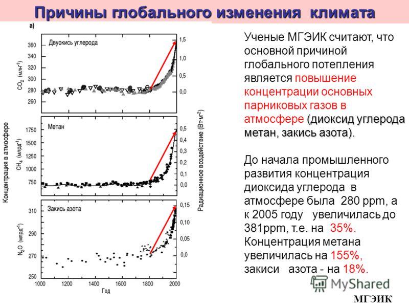 (диоксид углерода метан, закись азота). Ученые МГЭИК считают, что основной причиной глобального потепления является повышение концентрации основных парниковых газов в атмосфере (диоксид углерода метан, закись азота). До начала промышленного развития