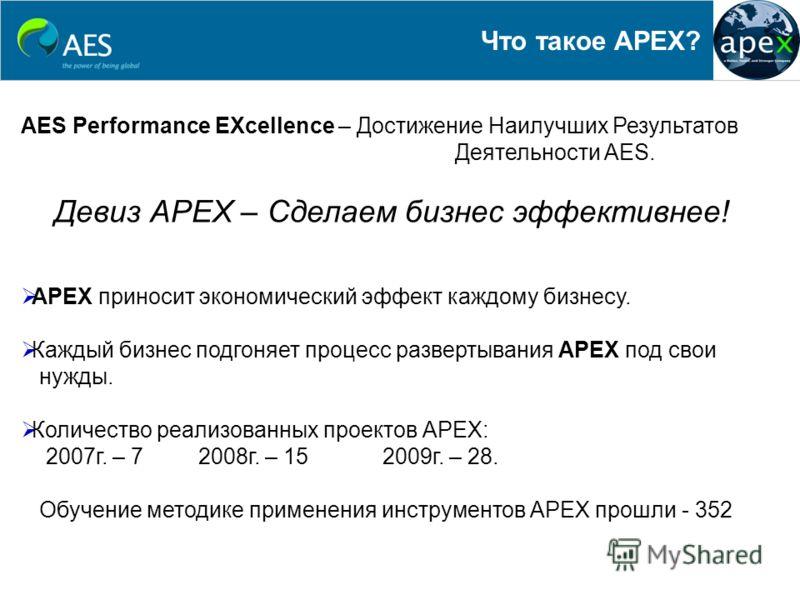 Что такое APEX? AES Performance EXcellence – Достижение Наилучших Результатов Деятельности AES. Девиз АРЕХ – Сделаем бизнес эффективнее! APEX приносит экономический эффект каждому бизнесу. Каждый бизнес подгоняет процесс развертывания АРЕХ под свои н