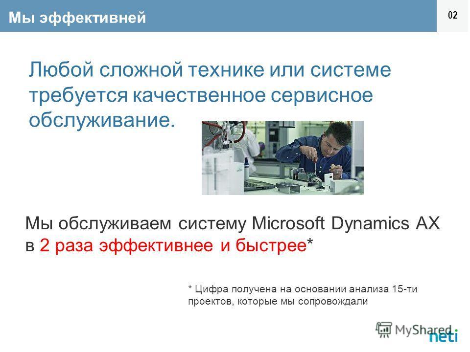 Мы эффективней Любой сложной технике или системе требуется качественное сервисное обслуживание. 02 Мы обслуживаем систему Microsoft Dynamics AX в 2 раза эффективнее и быстрее* * Цифра получена на основании анализа 15-ти проектов, которые мы сопровожд