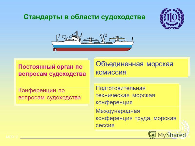 MOD~2OHP 9 Стандарты в области судоходства Конференции по вопросам судоходства Подготовительная техническая морская конференция Международная конференция труда, морская сессия Объединенная морская комиссия Постоянный орган по вопросам судоходства