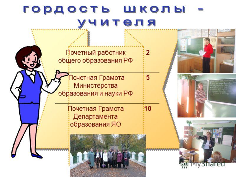 Почетный работник общего образования РФ 2 Почетная Грамота Министерства образования и науки РФ 5 Почетная Грамота Департамента образования ЯО 10