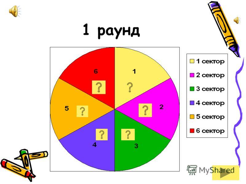 Правила игры: В игре принимают участие команды по 5-6 человек. В команде выбирается капитан. В начале игры учитель проводит жеребьёвку (капитан вытягивает табличку с номером команды). Капитан первой команды подходит к игровому столу, приводит в движе