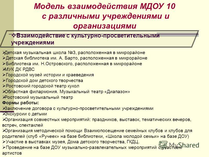 Модель взаимодействия МДОУ 10 с различными учреждениями и организациями Взаимодействие с культурно-просветительными учреждениями Детская музыкальная школа 3, расположенная в микрорайоне Детская библиотека им. А. Барто, расположенная в микрорайоне Биб