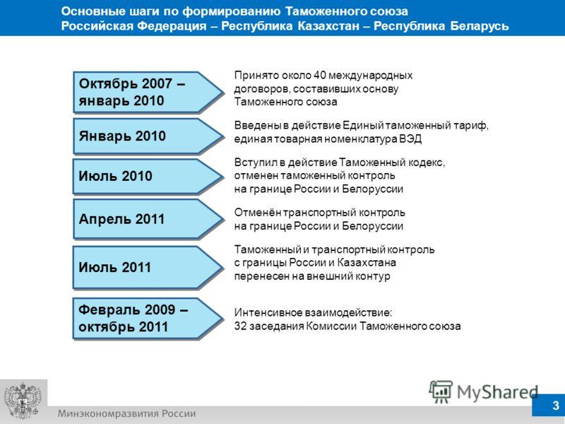 3 Основные шаги по формированию Таможенного союза Российская Федерация – Республика Казахстан – Республика Беларусь Принято около 40 международных договоров, составивших основу Таможенного союза Введены в действие Единый таможенный тариф, единая това