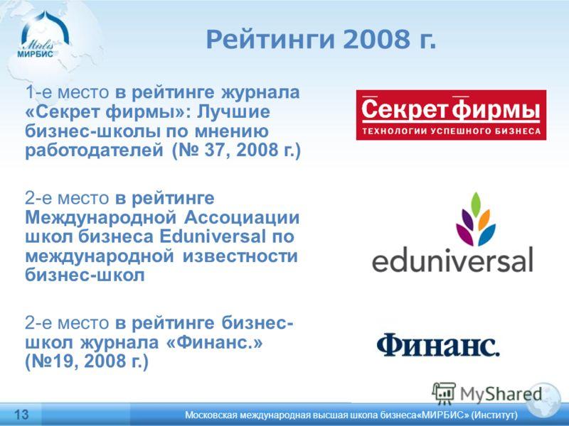 Рейтинги 2008 г. 1-е место в рейтинге журнала «Секрет фирмы»: Лучшие бизнес-школы по мнению работодателей ( 37, 2008 г.) 2-е место в рейтинге Международной Ассоциации школ бизнеса Eduniversal по международной известности бизнес-школ 2-е место в рейти