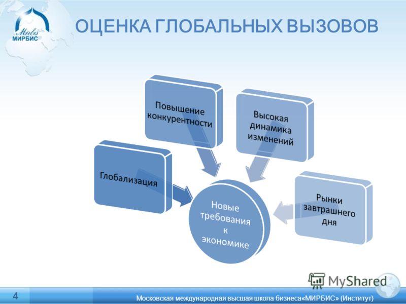 ОЦЕНКА ГЛОБАЛЬНЫХ ВЫЗОВОВ Московская международная высшая школа бизнеса«МИРБИС» (Институт) 4
