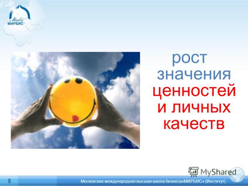 Московская международная высшая школа бизнеса«МИРБИС» (Институт) 8 рост значения ценностей и личных качеств