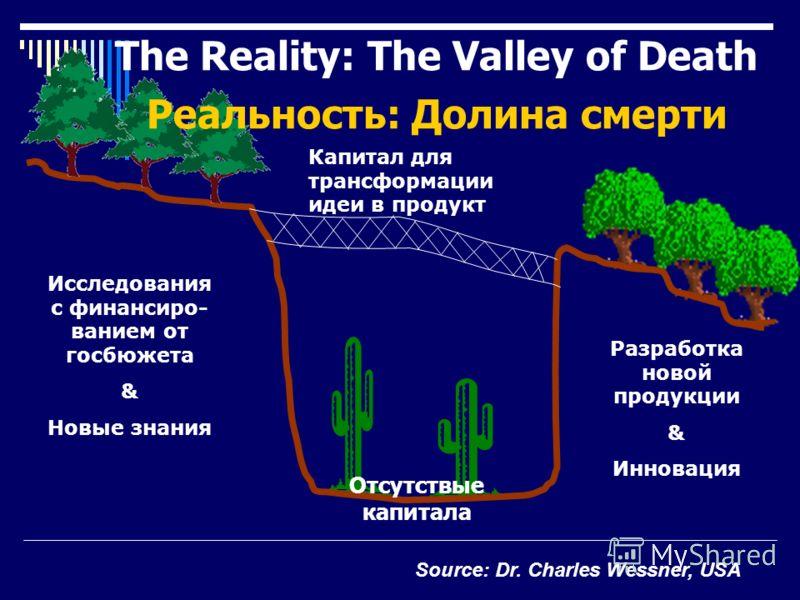 Исследования с финансиро- ванием от госбюжета & Новые знания Разработка новой продукции & Инновация Капитал для трансформации идеи в продукт Отсутствые капитала The Reality: The Valley of Death Реальность: Долина смерти Source: Dr. Charles Wessner, U