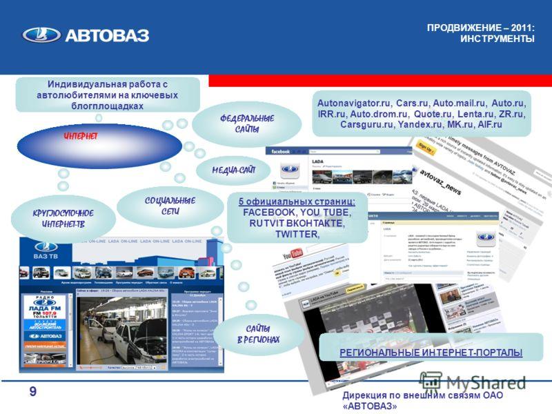 9 ПРОДВИЖЕНИЕ – 2011: ИНСТРУМЕНТЫ Дирекция по внешним связям ОАО «АВТОВАЗ» ИНТЕРНЕТ ФЕДЕРАЛЬНЫЕ САЙТЫ СОЦИАЛЬНЫЕ СЕТИ КРУГЛОСУТОЧНОЕ ИНТЕРНЕТ-ТВ САЙТЫ В РЕГИОНАХ Autonavigator.ru, Cars.ru, Auto.mail.ru, Auto.ru, IRR.ru, Auto.drom.ru, Quote.ru, Lenta.