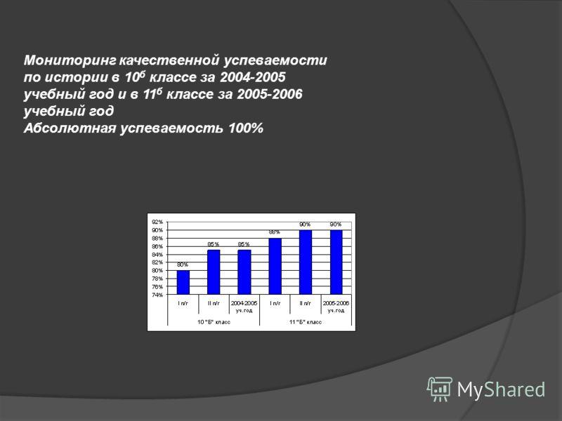 Мониторинг качественной успеваемости по истории в 10 б классе за 2004-2005 учебный год и в 11 б классе за 2005-2006 учебный год Абсолютная успеваемость 100%