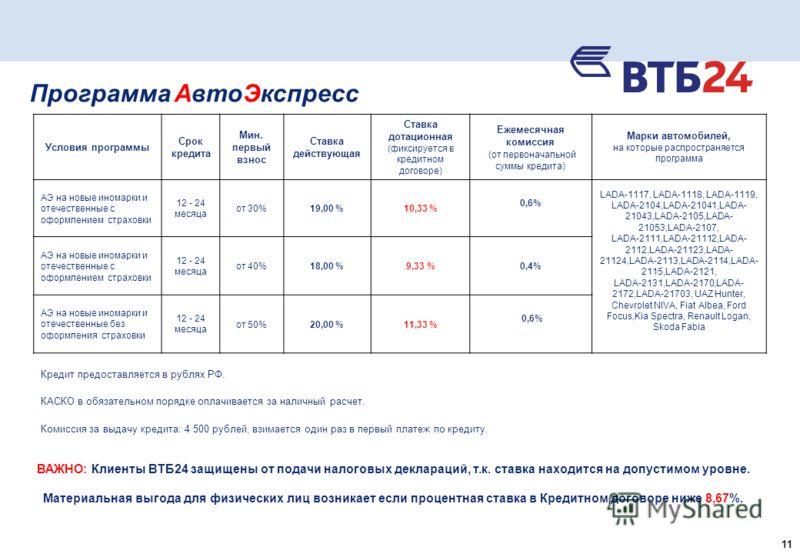 Программа АвтоЭкспресс ВАЖНО: Клиенты ВТБ24 защищены от подачи налоговых деклараций, т.к. ставка находится на допустимом уровне. Материальная выгода для физических лиц возникает если процентная ставка в Кредитном договоре ниже 8,67%. Условия программ