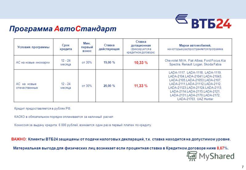 Программа АвтоСтандарт ВАЖНО: Клиенты ВТБ24 защищены от подачи налоговых деклараций, т.к. ставка находится на допустимом уровне. Материальная выгода для физических лиц возникает если процентная ставка в Кредитном договоре ниже 8,67%. Условия программ