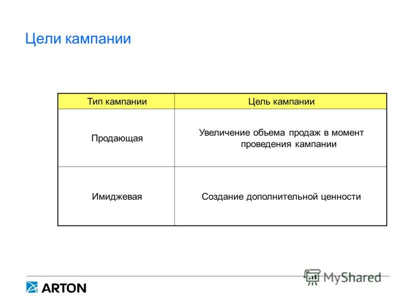Цели кампании Тип кампанииЦель кампании Продающая Увеличение объема продаж в момент проведения кампании ИмиджеваяСоздание дополнительной ценности