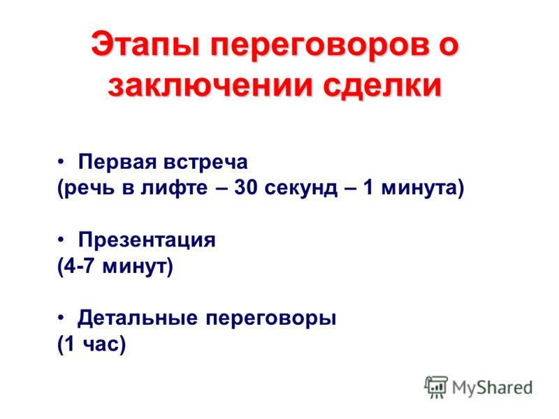 Этапы переговоров о заключении сделки Первая встреча (речь в лифте – 30 секунд – 1 минута) Презентация (4-7 минут) Детальные переговоры (1 час)
