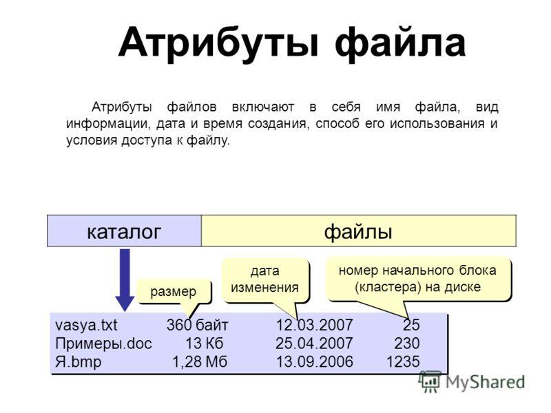 каталогфайлы vasya.txt 360 байт 12.03.2007 25 Примеры.doc 13 Кб 25.04.2007 230 Я.bmp 1,28 Мб13.09.20061235 vasya.txt 360 байт 12.03.2007 25 Примеры.doc 13 Кб 25.04.2007 230 Я.bmp 1,28 Мб13.09.20061235 номер начального блока (кластера) на диске размер