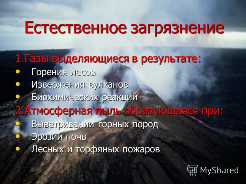 Естественное загрязнение Естественное загрязнение 1.Газы выделяющиеся в результате: Горения лесов Горения лесов Извержения вулканов Извержения вулканов Биохимических реакций Биохимических реакций 2.Атмосферная пыль образующаяся при: Выветривании горн