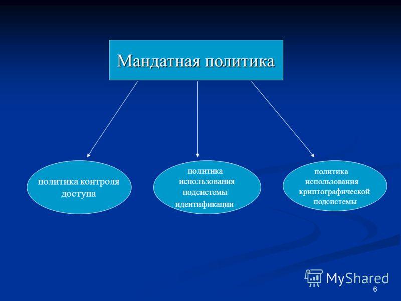 6 Мандатная политика политика контроля доступа политика использования подсистемы идентификации политика использования криптографической подсистемы