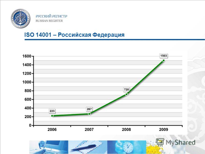 ISO 14001 – Российская Федерация