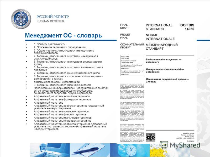Менеджмент ОС - словарь 1.