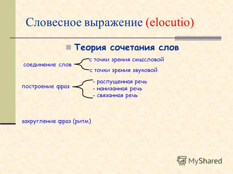 Словесное выражение (elocutio) Теория сочетания слов соединение слов построение фраз закругление фраз (ритм) с точки зрения смысловой с точки зрения звуковой - распущенная речь - нанизанная речь - связанная речь
