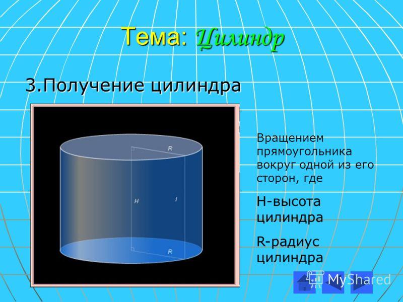 Тема: Цилиндр 3.Получение цилиндра Вращением прямоугольника вокруг одной из его сторон, где H-высота цилиндра R-радиус цилиндра