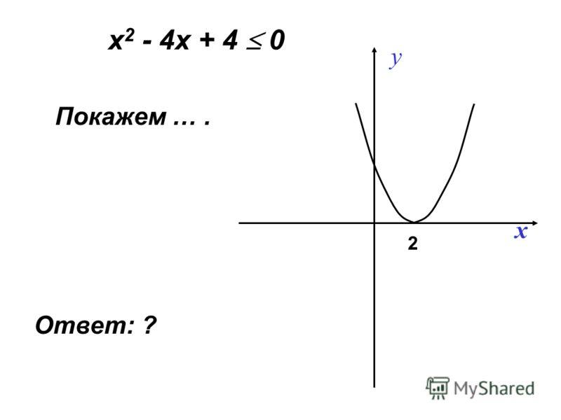 х 2 - 4х + 4 0 Покажем …. x y 2 Ответ: ?
