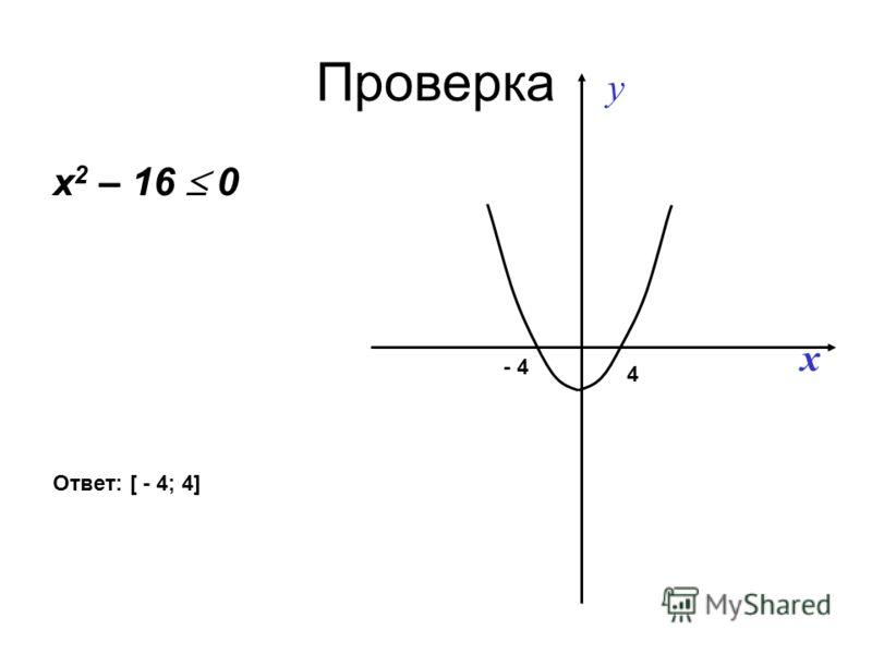 Проверка x 2 – 16 0 y x - 4 4 Ответ: [ - 4; 4]