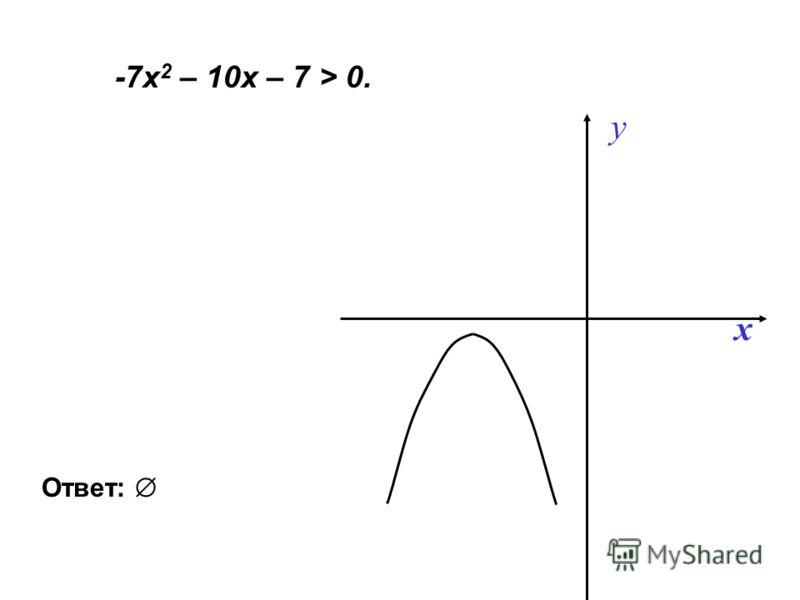 -7х 2 – 10х – 7 > 0. y x Ответ: