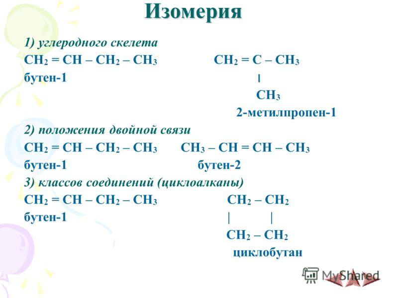 Изомерия 1) углеродного скелета CH 2 = CH – CH 2 – CH 3 CH 2 = C – CH 3 бутен-1 ׀ CH 3 2-метилпропен-1 2) положения двойной связи CH 2 = CH – CH 2 – CH 3 CH 3 – CH = CH – CH 3 бутен-1 бутен-2 3) классов соединений (циклоалканы) CH 2 = CH – CH 2 – CH