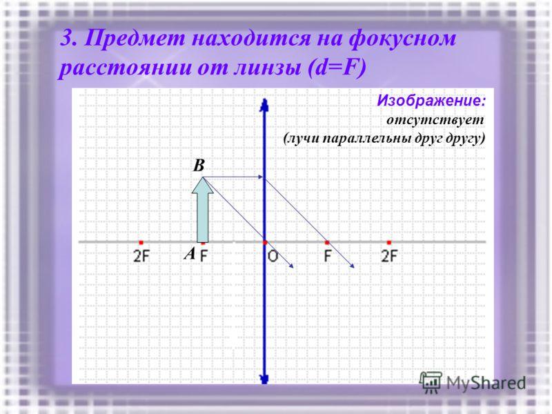 3. Предмет находится на фокусном расстоянии от линзы (d=F) A B Изображение: отсутствует (лучи параллельны друг другу)