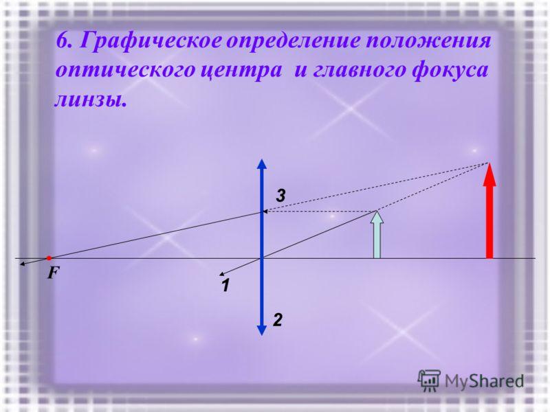 6. Графическое определение положения оптического центра и главного фокуса линзы. 1 2 3 F