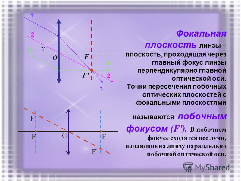Фокальная плоскость линзы – плоскость, проходящая через главный фокус линзы перпендикулярно главной оптической оси. Точки пересечения побочных оптических плоскостей с фокальными плоскостями называются побочным фокусом (F'). В побочном фокусе сходятся