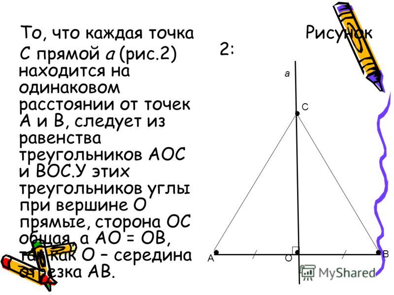 То, что каждая точка С прямой а (рис.2) находится на одинаковом расстоянии от точек А и В, следует из равенства треугольников АОС и ВОС.У этих треугольников углы при вершине О прямые, сторона ОС общая, а АО = ОВ, так как О – середина отрезка АВ. Рису