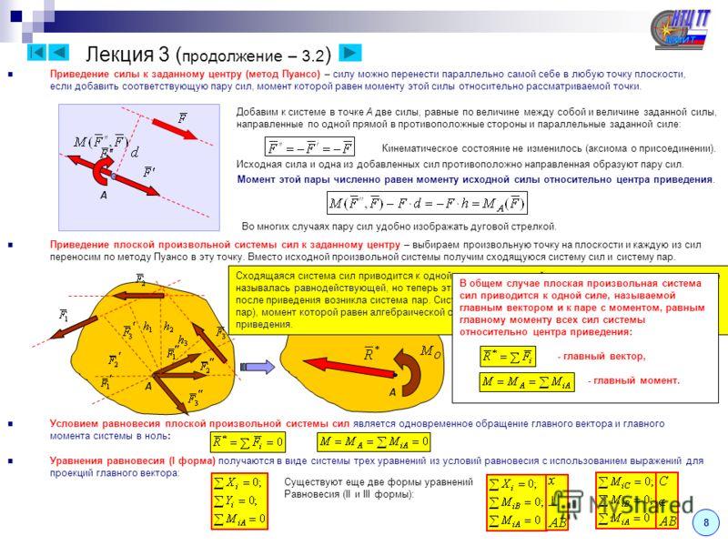 Лекция 3 ( продолжение – 3.2 ) Приведение силы к заданному центру (метод Пуансо) – силу можно перенести параллельно самой себе в любую точку плоскости, если добавить соответствующую пару сил, момент которой равен моменту этой силы относительно рассма