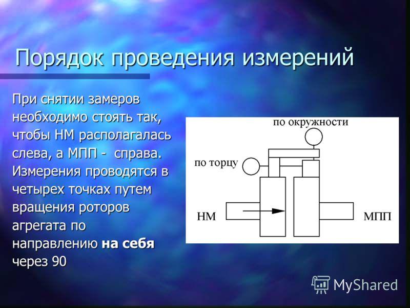 Порядок проведения измерений При снятии замеров необходимо стоять так, чтобы НМ располагалась слева, а МПП - справа. Измерения проводятся в четырех точках путем вращения роторов агрегата по направлению на себя через 90