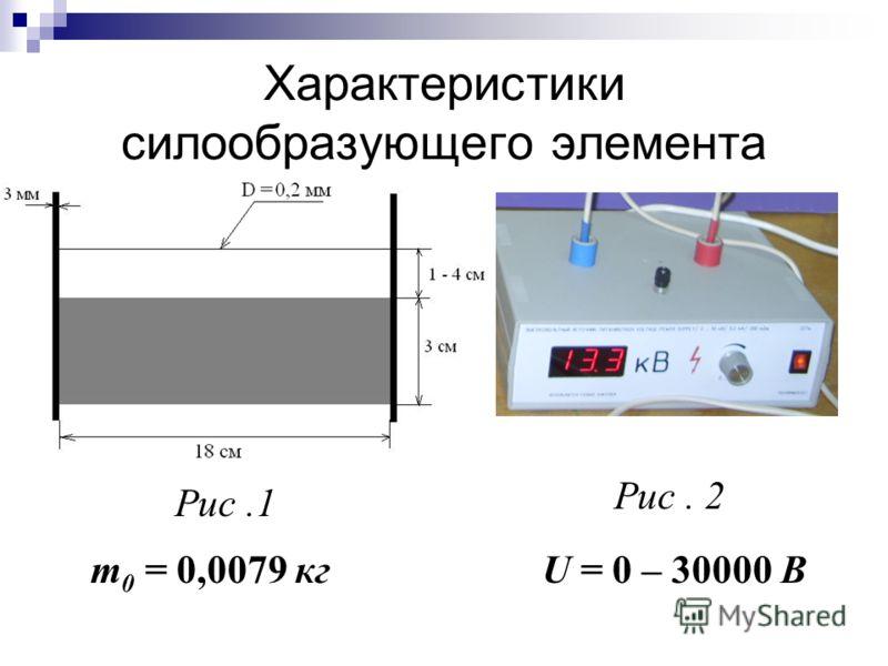Характеристики силообразующего элемента Рис.1 Рис. 2 m 0 = 0,0079 кгU = 0 – 30000 В