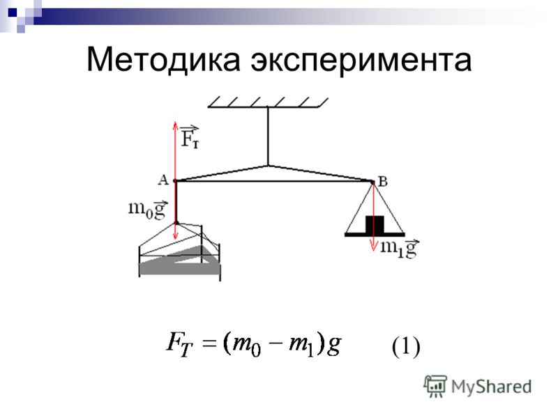 Методика эксперимента (1)