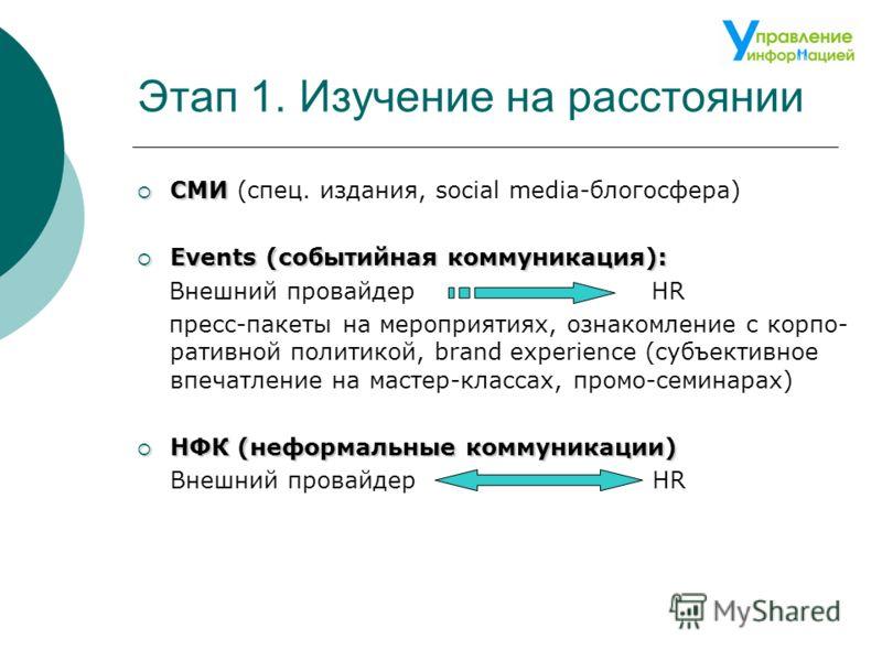 Этап 1. Изучение на расстоянии СМИ СМИ (спец. издания, social media-блогосфера) Events (событийная коммуникация): Events (событийная коммуникация): Внешний провайдер HR пресс-пакеты на мероприятиях, ознакомление с корпо- ративной политикой, brand exp