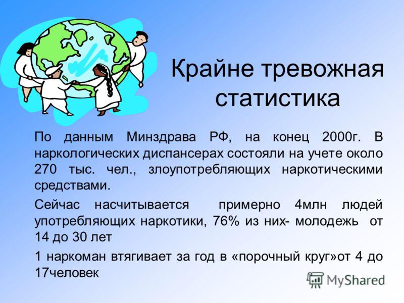 Крайне тревожная статистика По данным Минздрава РФ, на конец 2000г. В наркологических диспансерах состояли на учете около 270 тыс. чел., злоупотребляющих наркотическими средствами. Сейчас насчитывается примерно 4млн людей употребляющих наркотики, 76%