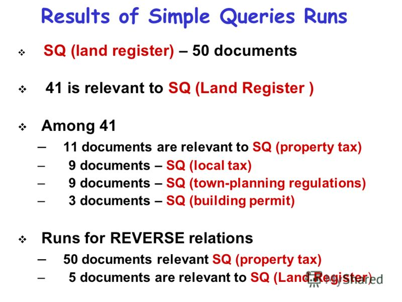 Results of Simple Queries Runs SQ (land register) – 50 documents 41 is relevant to SQ (Land Register ) Among 41 – 11 documents are relevant to SQ (property tax) – 9 documents – SQ (local tax) – 9 documents – SQ (town-planning regulations) – 3 documen