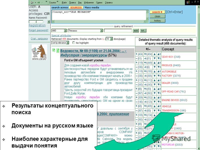 Результаты концептуального поиска Документы на русском языке Наиболее характерные для выдачи понятия