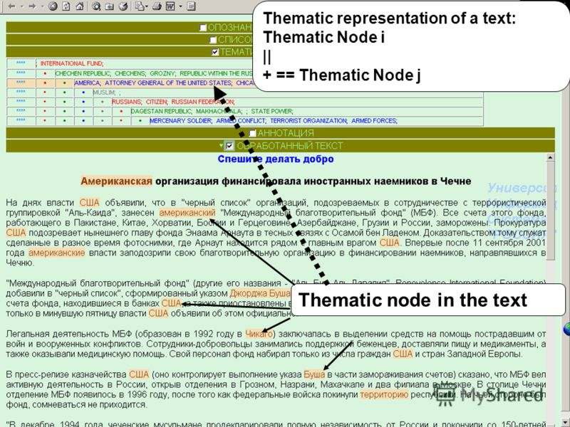 Thematic representation of a text: Thematic Node i || + == Thematic Node j Thematic node in the text