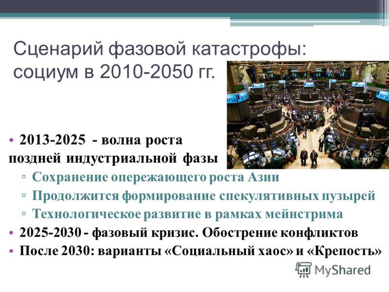 Сценарий фазовой катастрофы : социум в 2010-2050 гг. 2013-2025 - волна роста поздней индустриальной фазы Сохранение опережающего роста Азии Продолжится формирование спекулятивных пузырей Технологическое развитие в рамках мейнстрима 2025-2030 - фазовы