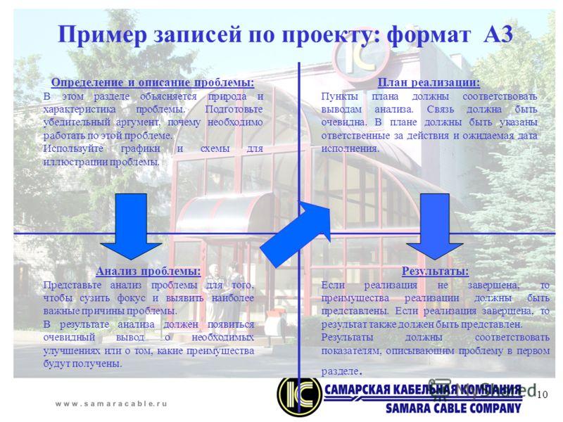 w w w. s a m a r a c a b l e. r u 10 Пример записей по проекту: формат А3 Определение и описание проблемы: В этом разделе объясняется природа и характеристика проблемы. Подготовьте убедительный аргумент, почему необходимо работать по этой проблеме. И
